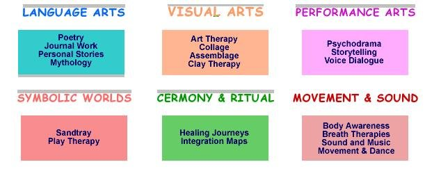 Expressive Arts Therapy Training Programme.jpg
